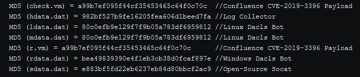 Malware samples found on the download server