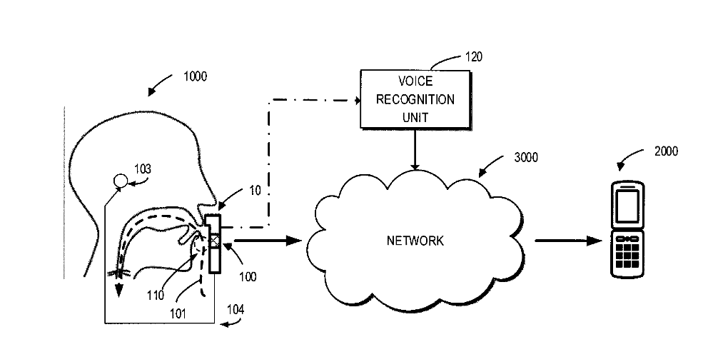 Microsoft Patents Silent Voice Command Input Method