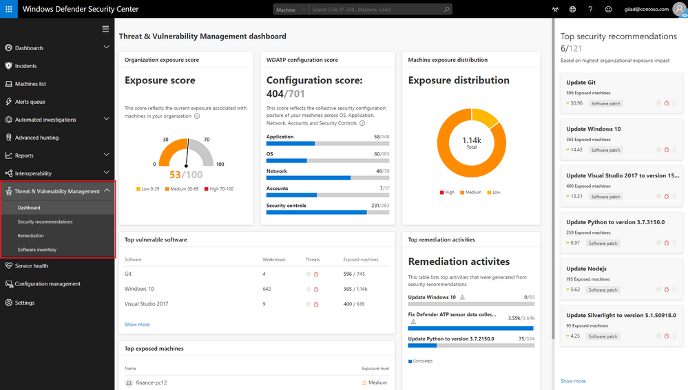Threat & Vulnerability Management dashboard