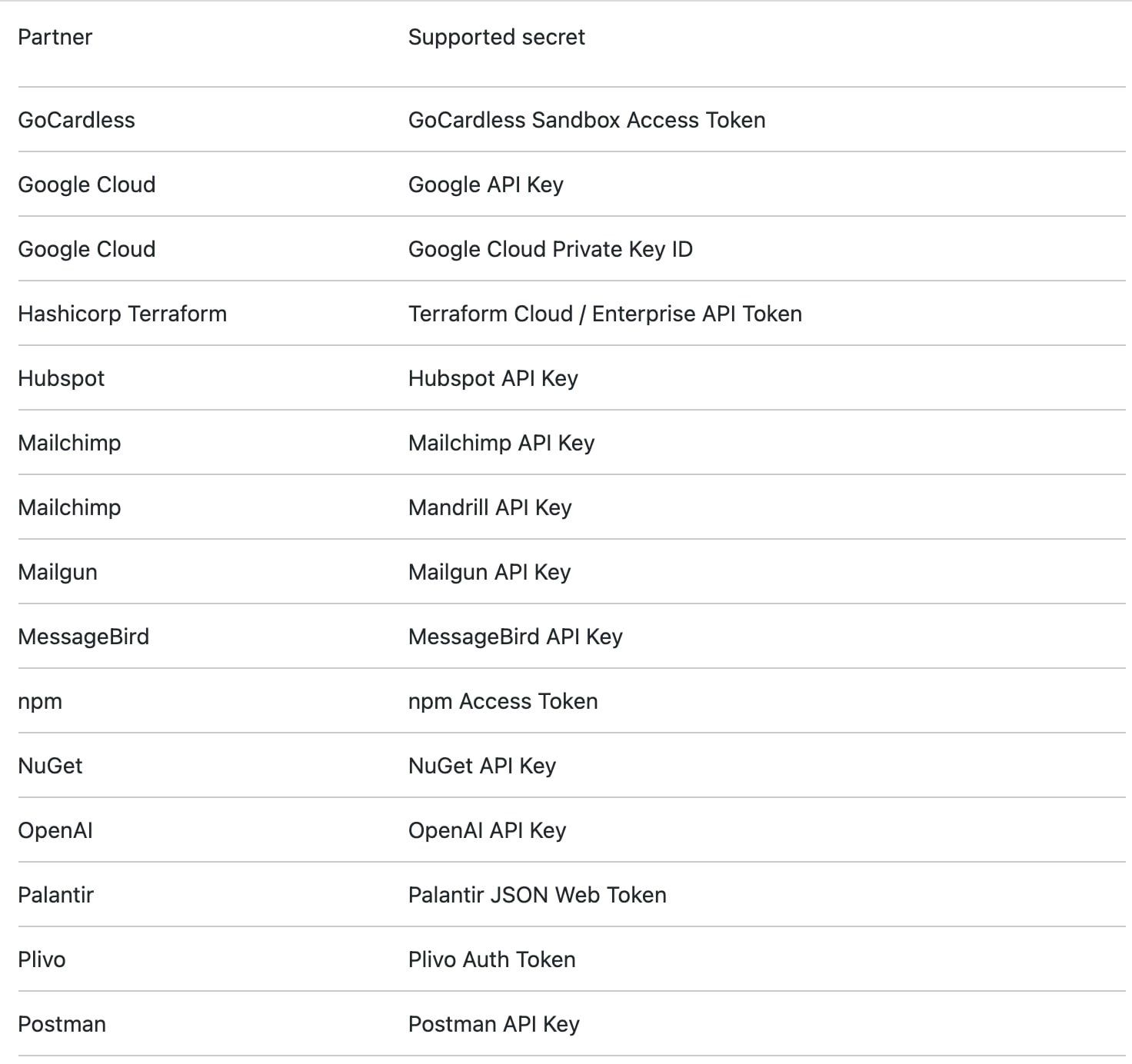 Secretos de GitHub escaneando candidatos