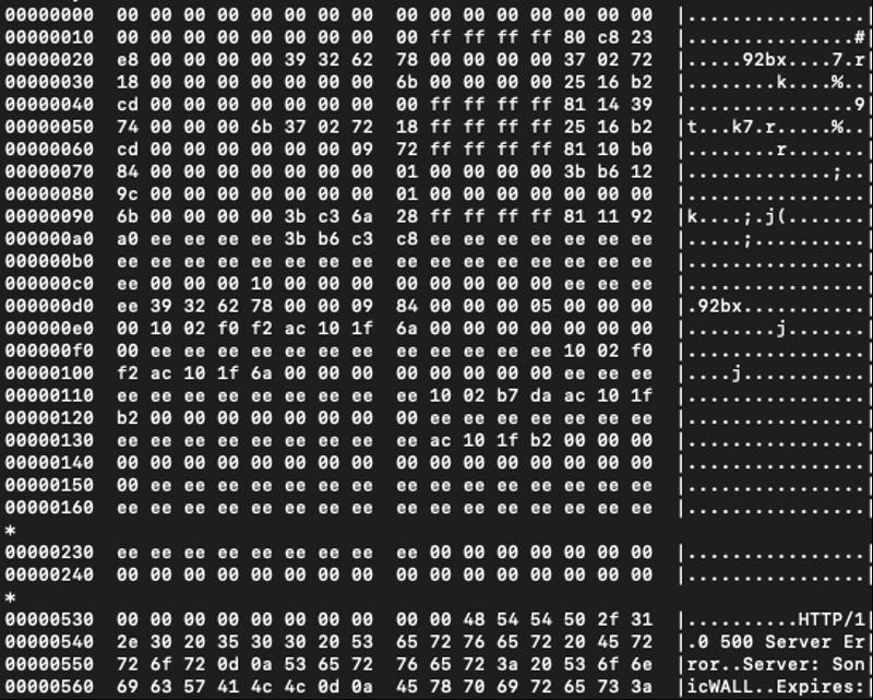 memory dump analyzed by Tripwire