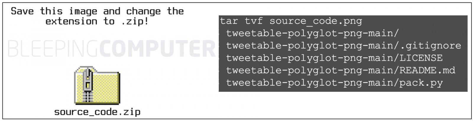 Code postal du code source dans l'image