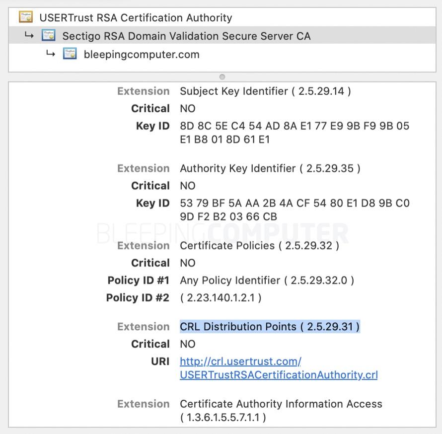 Certificado SSL BleepingComputer
