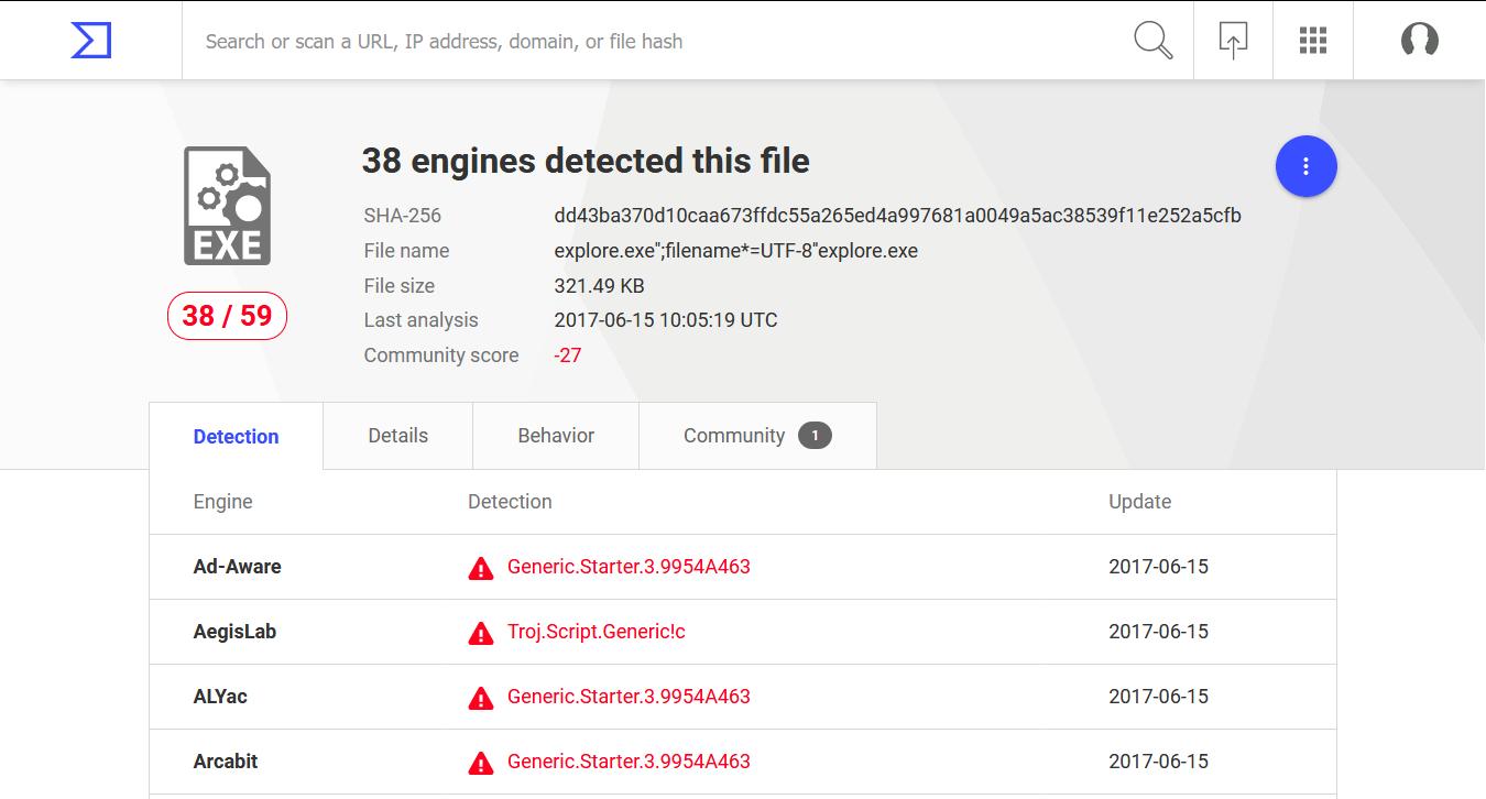 New VirusTotal file scan result