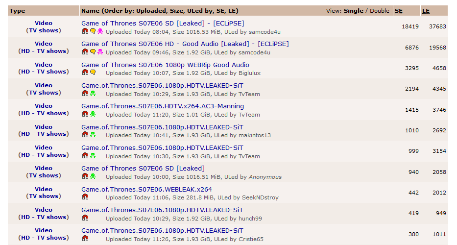 Game of Thrones S07E06 on The Pirate Bay