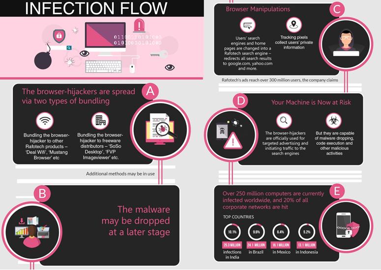 Fireball infographic