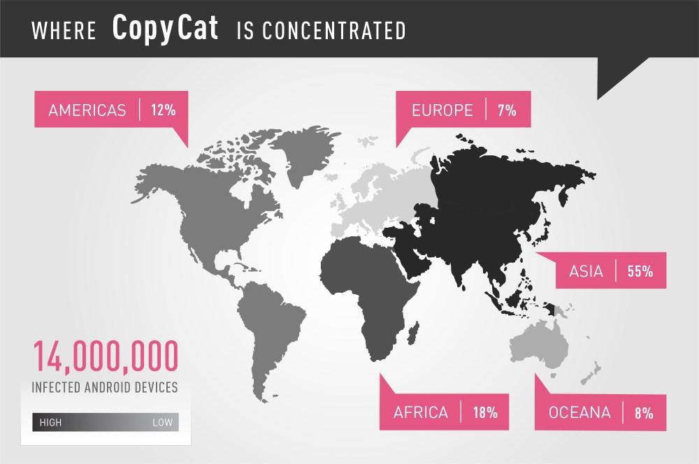 CopyCat infection map