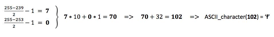 Stegano formula