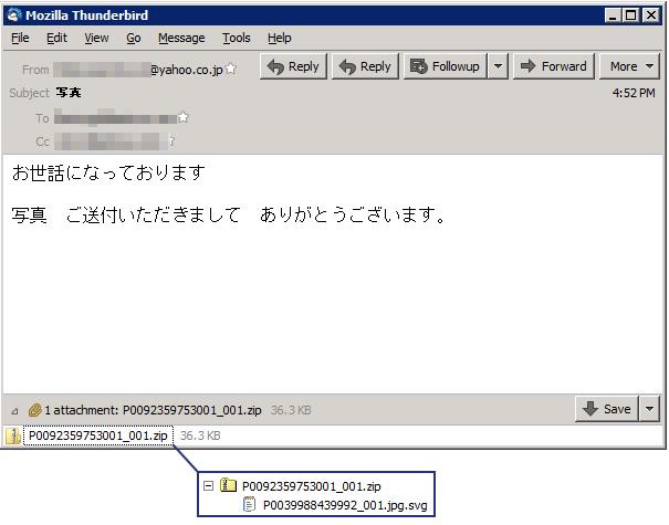 Spam spreading SVG files that deliver Ursnif banking trojan