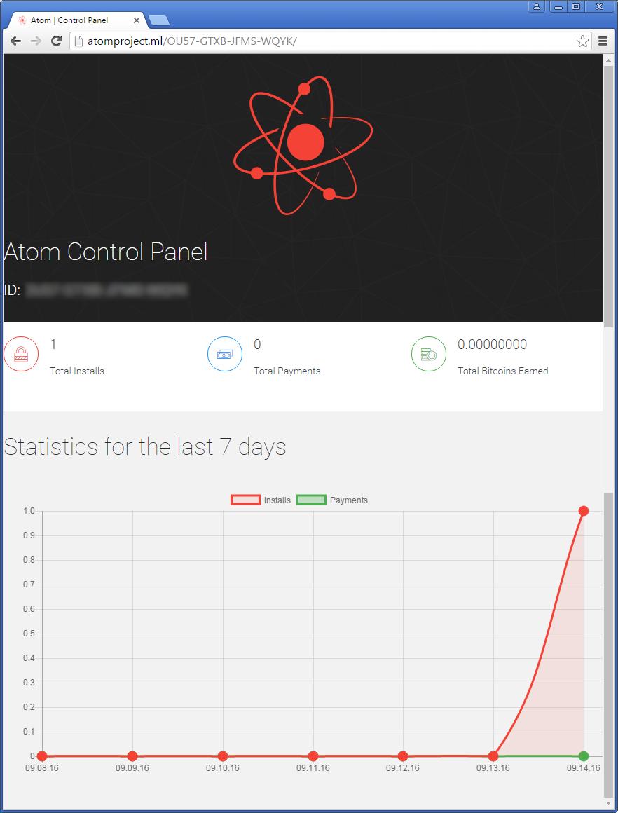 Atom ransomware campaign statistics - web panel