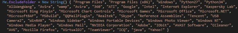 VenusLocker's exemptions list