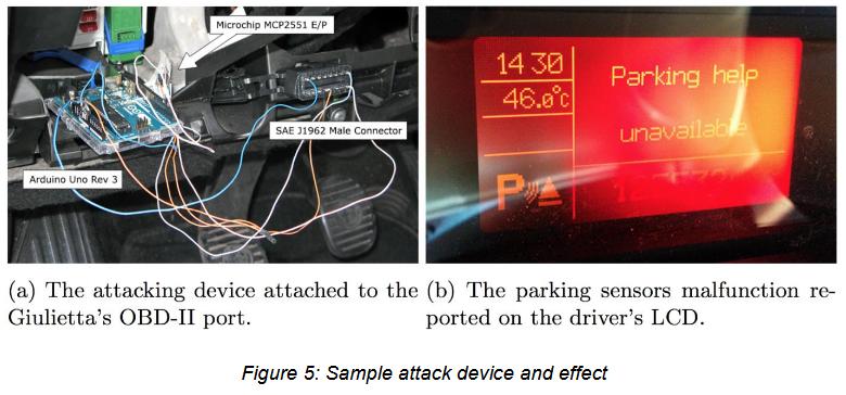 Car attack rig
