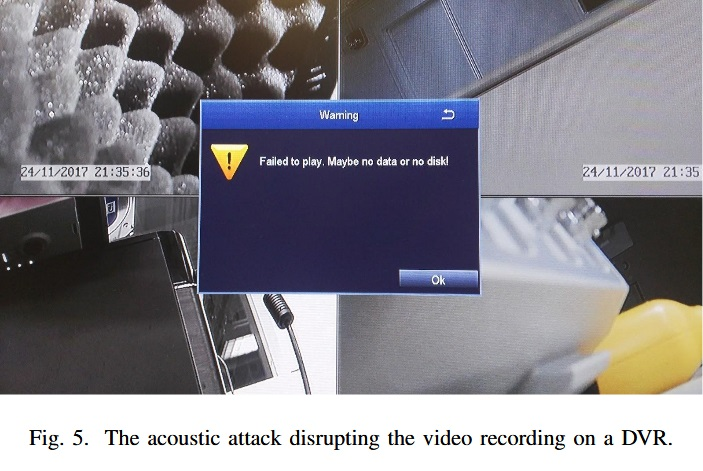 Error on DVR system after HDD acoustic attack