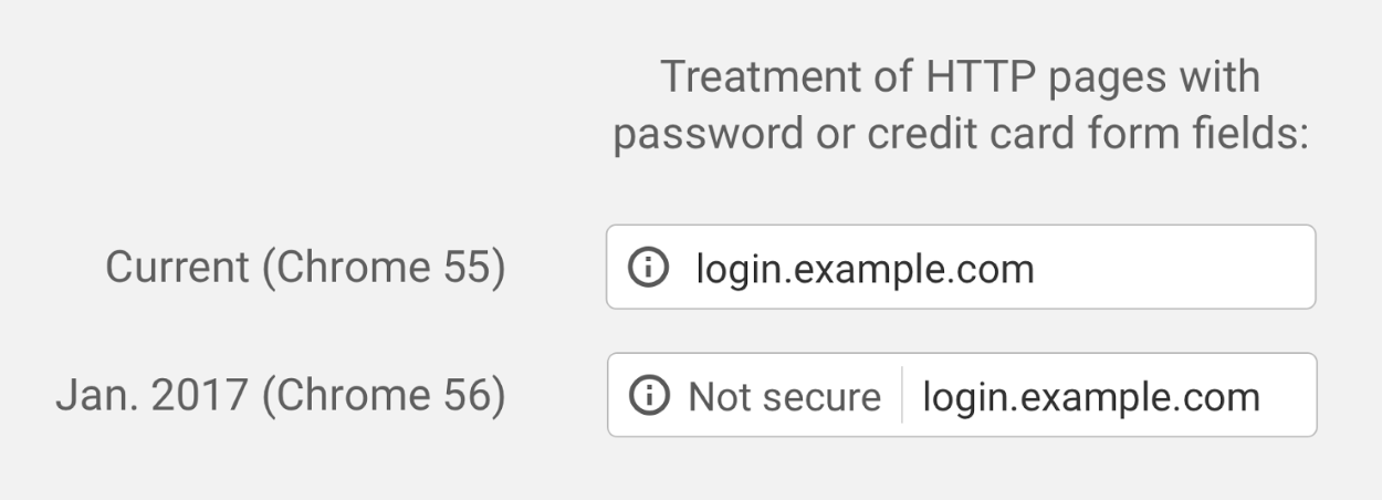 Warning in Chrome 56
