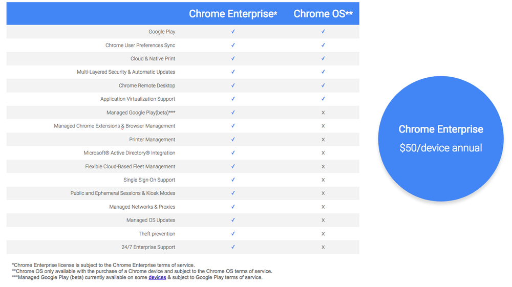 Chrome Enterprise features