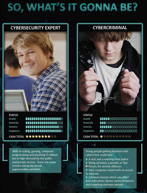 Europol poster