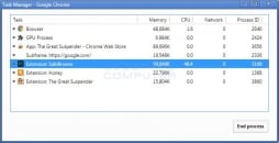 How to Open and Use the Google Chrome Task Manager Image