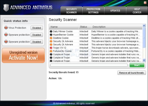 Advanced Antivirus Scan Results