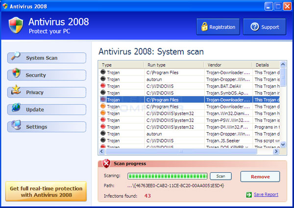 Antivirus 2008 Scan Results