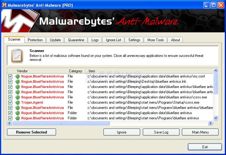 MalwareBytes digitalização Results