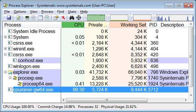 CPU Miner cpu utilization
