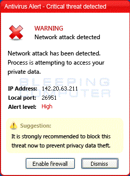 Critical Threat detected alert