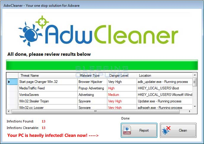 Fake AdwCleaner scareware generates thousands of dollars for