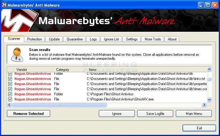 Malwarebytes Tarama Sonuçları