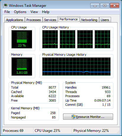 Processor Utilization when CPM.exe is Running