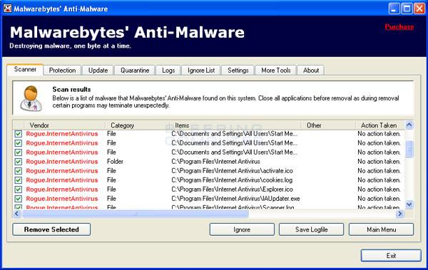 antivirus internet