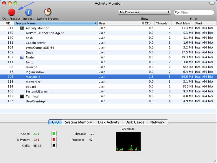 Mac Shield process in Activity Monitor