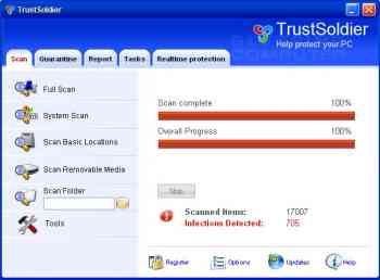 TrustSoldier Image