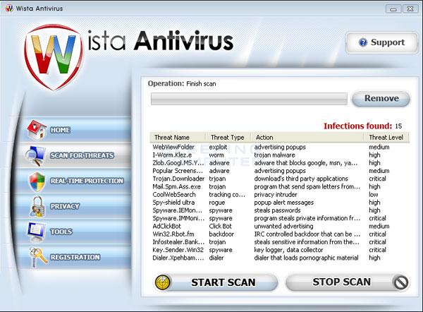 Wista Antivirus scan results