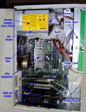 Internal PC layout
