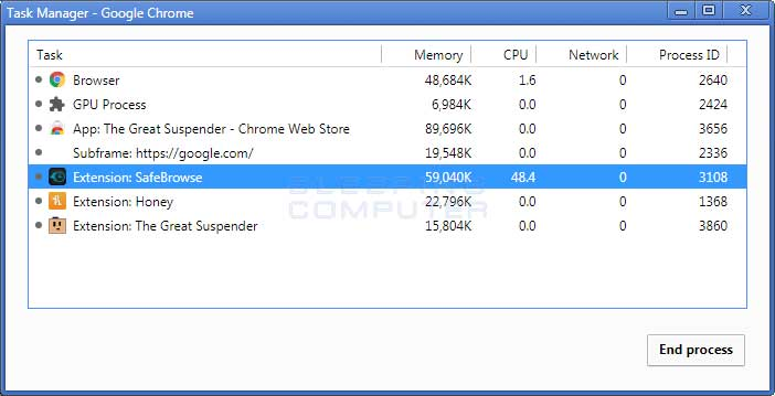 How to determine why Google Chrome is using a lot of memory or CPU