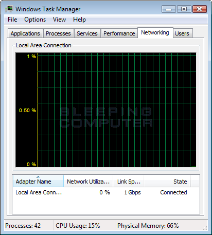 Networking tab of the Windows Task Manager